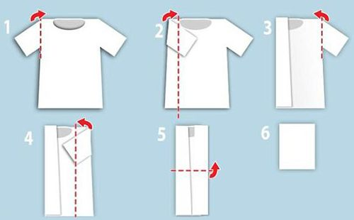 Фото схемы классического метода складывания футболок